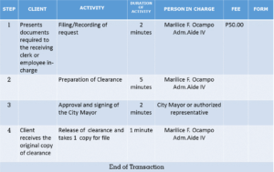 services-mayors-clearance-img